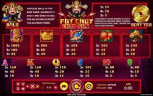 เกมสล็อตเทพเจ้า Fat Choy Choy Sun